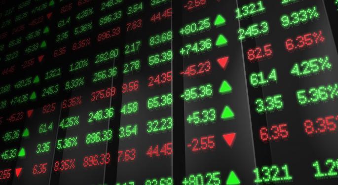 Market Wrap for Monday, October 21: Dow Closes Down, S&P and Nasdaq Close Up