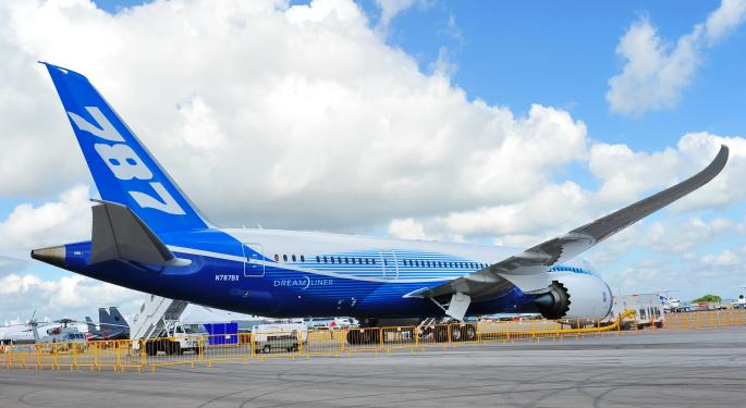 The Good and Bad Problems for Boeing BA