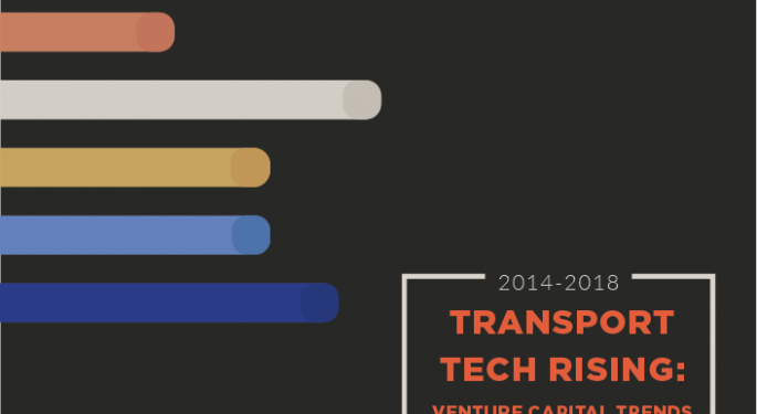 TransportTech Funding Is Higher Than Ever: White Paper