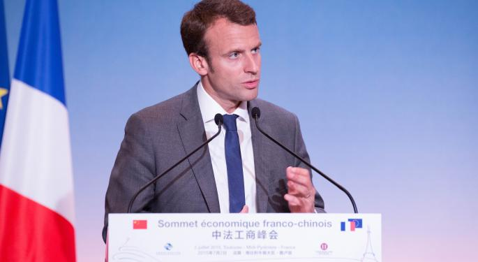 An ETF Prescription For Post-Election France