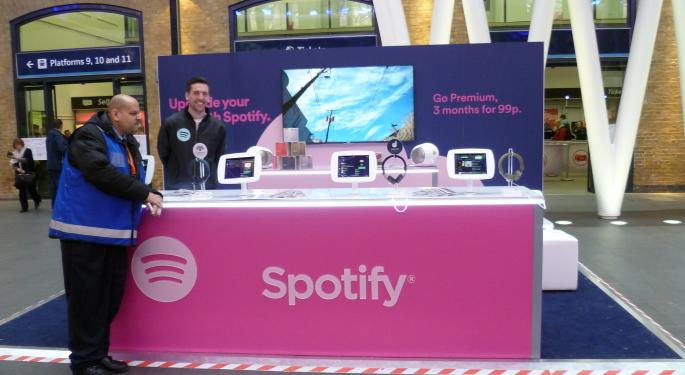 Spotify's Complicated Road Toward An IPO