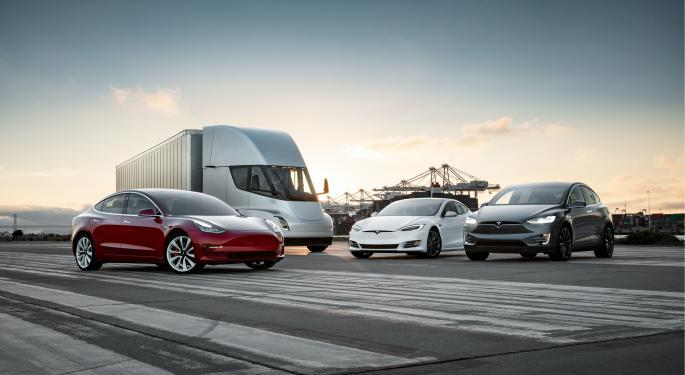 Short Sellers Making Bank Following Tesla's Technical Breakdown
