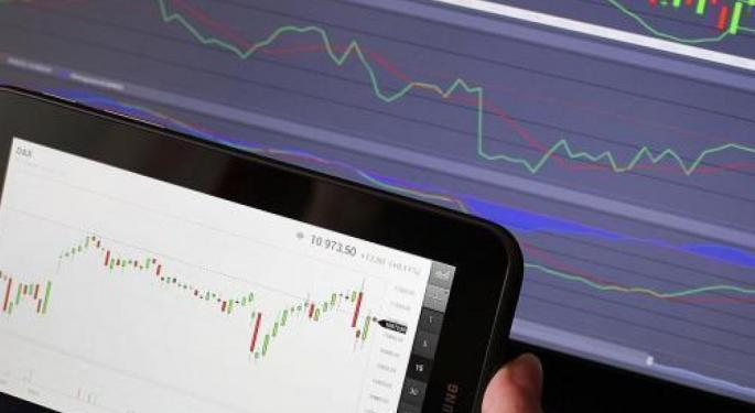 August IMX Reveals Investors Remain Bullish On Blue-Chips, Bearish On China