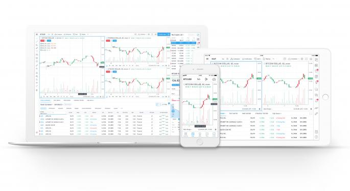 TradingView: The Charting Software And Networking Destination For Traders