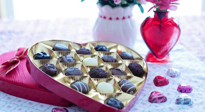 How Much Are Americans Spending On Valentine's Day This Year?
