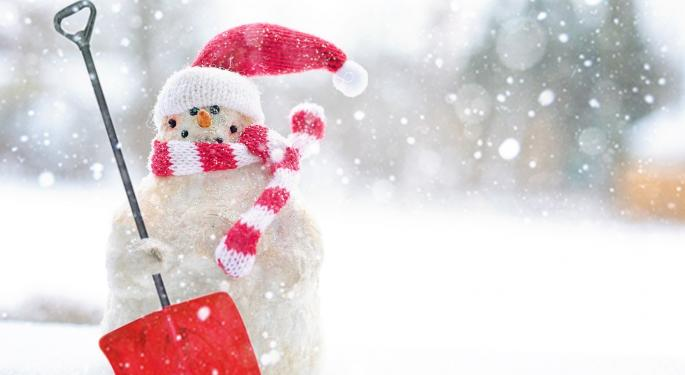 6 Things Investors Should Know About The December Market Setup