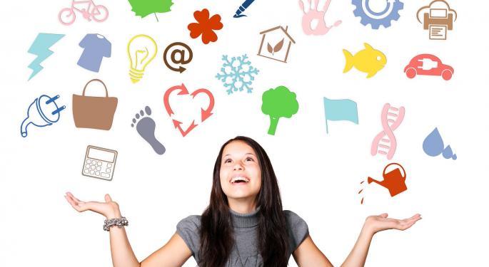 Social Media ETF Still Offers Growth Potential