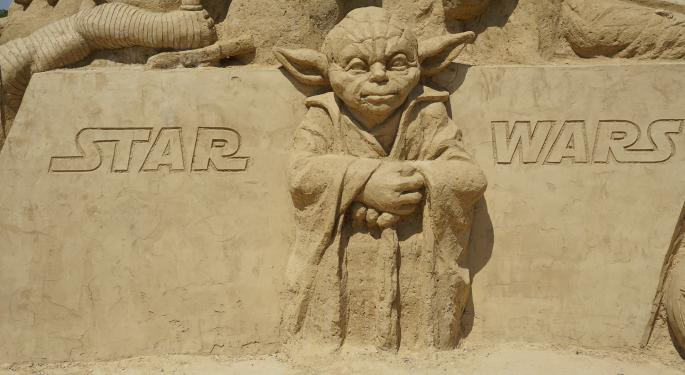 Star Wars Vs. Harry Potter Vs. Marvel: An Intellectual Property Battle