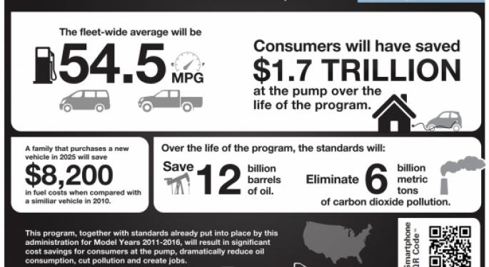 Doubt Surrounds Electric Vehicle Tax Credit Effectiveness