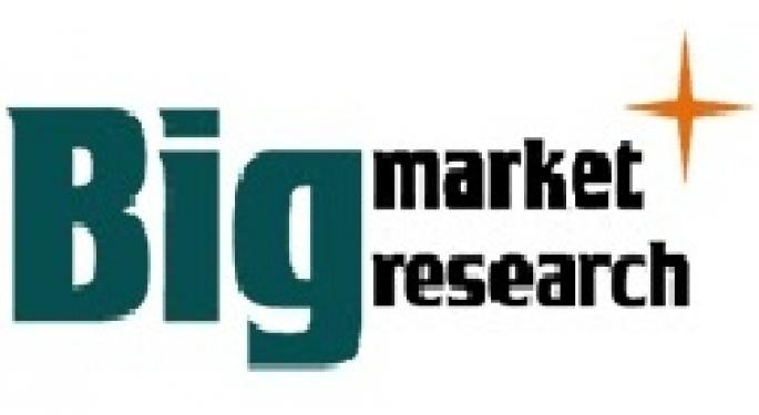 Global Gluten-free Food Market - Size, Share, Global Trends, Company Profiles, Demand, Analysis, Research, Report, Opportunities, Segmentation and Forecast, 2014-2018