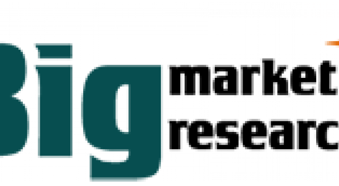 Globally Self-Organizing Networks market to see a 9.91% CAGR, says a Research Report available on Big Market Research