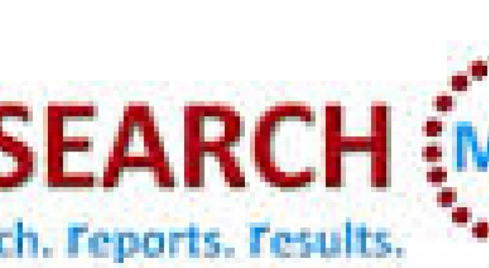 Global Responsible Lending - Changing Regulatory Environment and Industry Market Growth, Trends And Forecast