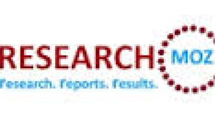 """ResearchMoz.us include new market research report """"Wind Turbine Market in India 2014: Industry Size, Shares, Growth, Analysis, Trends And Forecast"""" to its huge collection of research reports."""