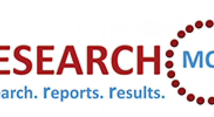 New Release | Deodorants Global Industry Guide Trend, Share, Size Growth and Research