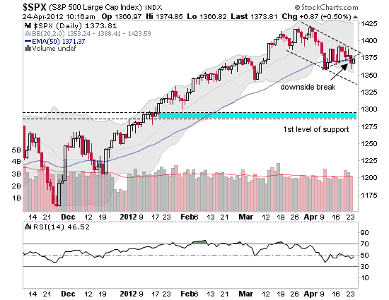 spx_daily_chart.png