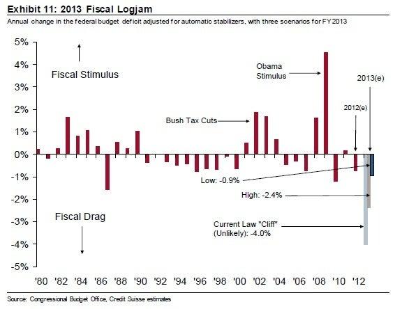 fiscal_cliff_0.jpg