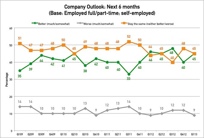 ecs_q1_13_company_outlook.jpg