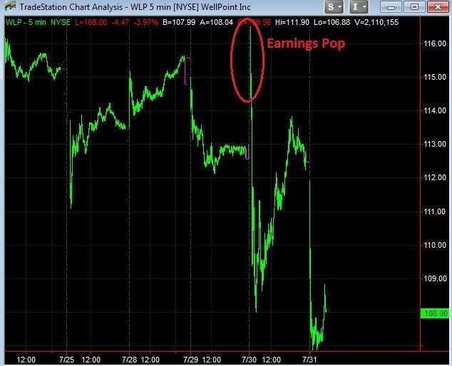 earnings_pop_wlp_july_30_2014.jpg