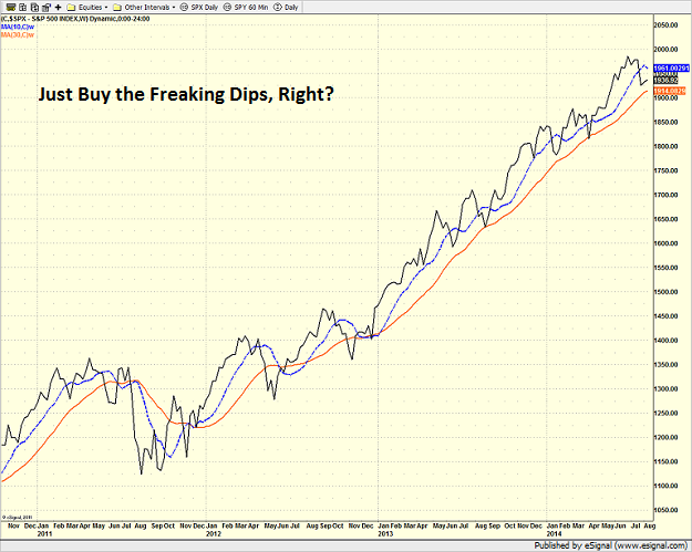 spx_weekly_8.11.14.png