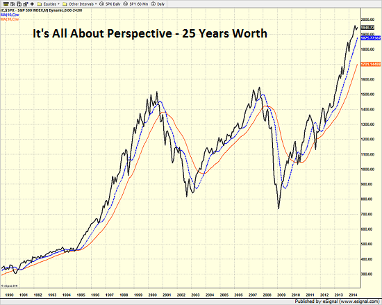 spx_monthly_8.13.14.png