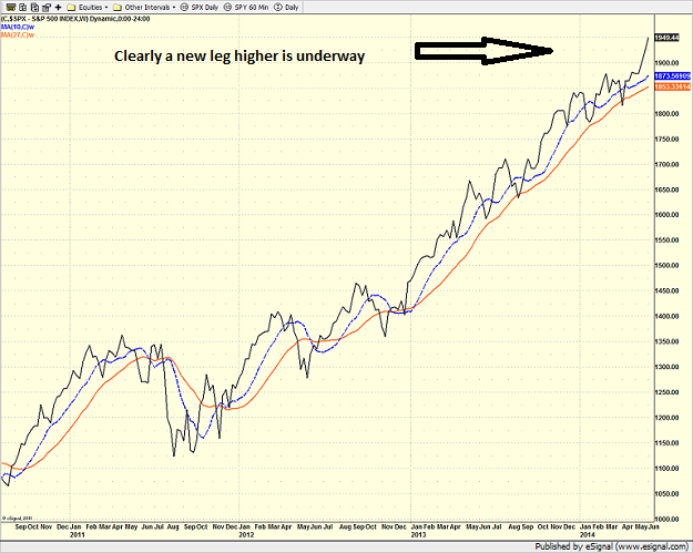 spx_weekly.png