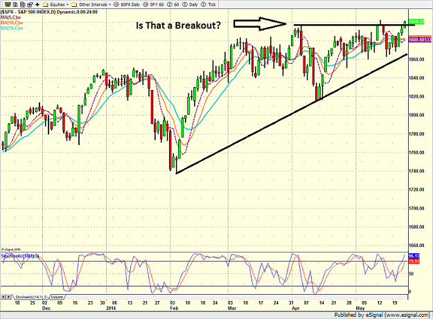 spx_daily_5-26-14.png