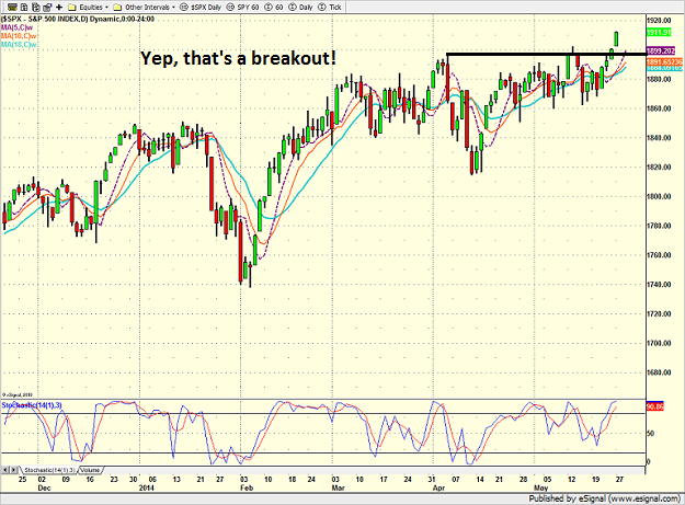 spx_daily_5-27-14.png