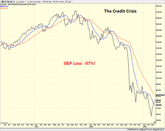 spx_weekly_9.11.14.png