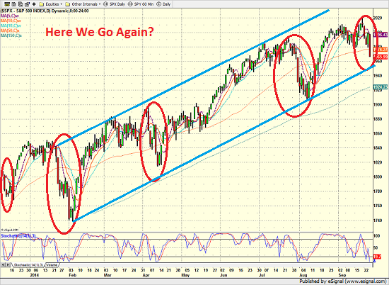 spx_daily_9.25.14.png