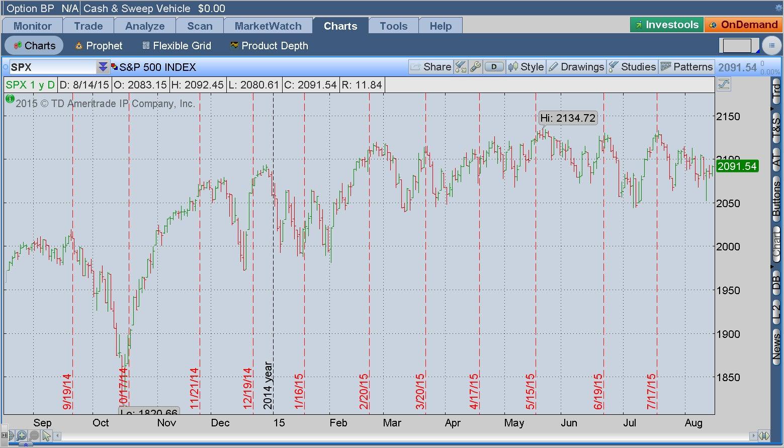 tt15_08_17_f1-stock-market-decline.jpg
