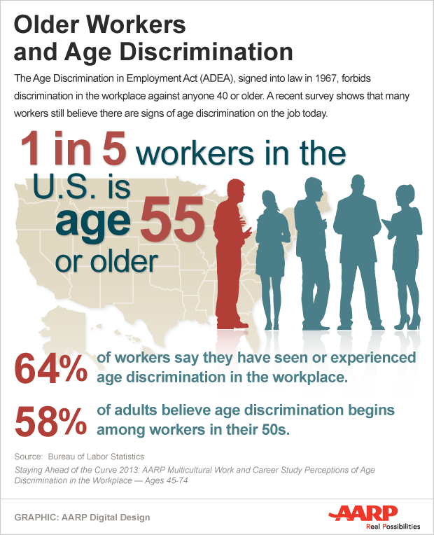 620-age-discrimination-infographic.png