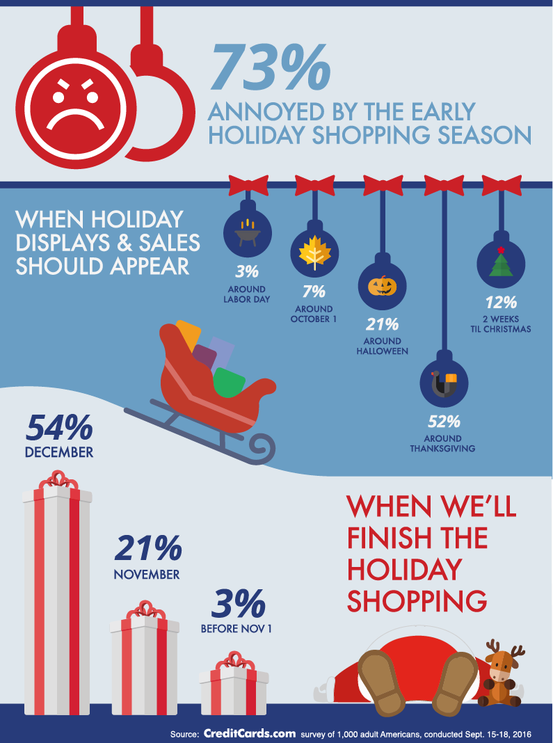 holiday_shopping_2016_infographic.png