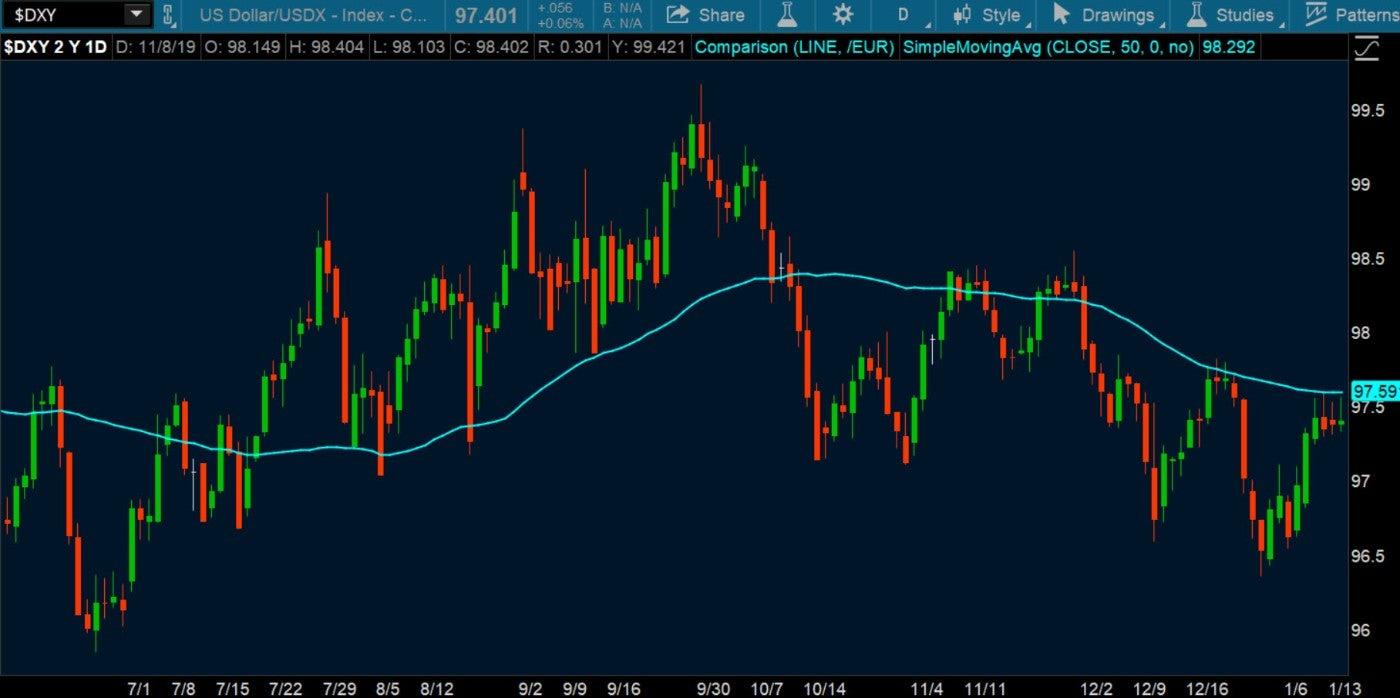 chart-1-15.jpg