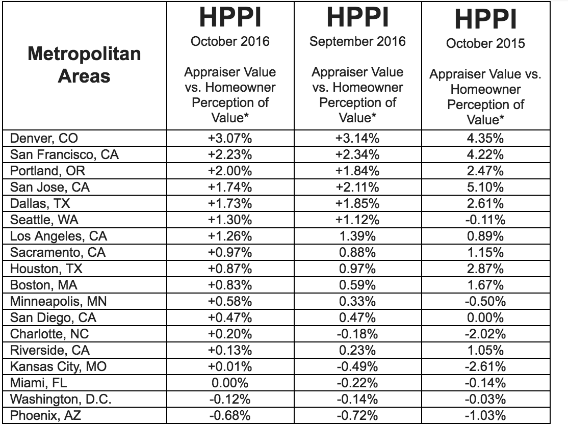 hppi_real_0.png