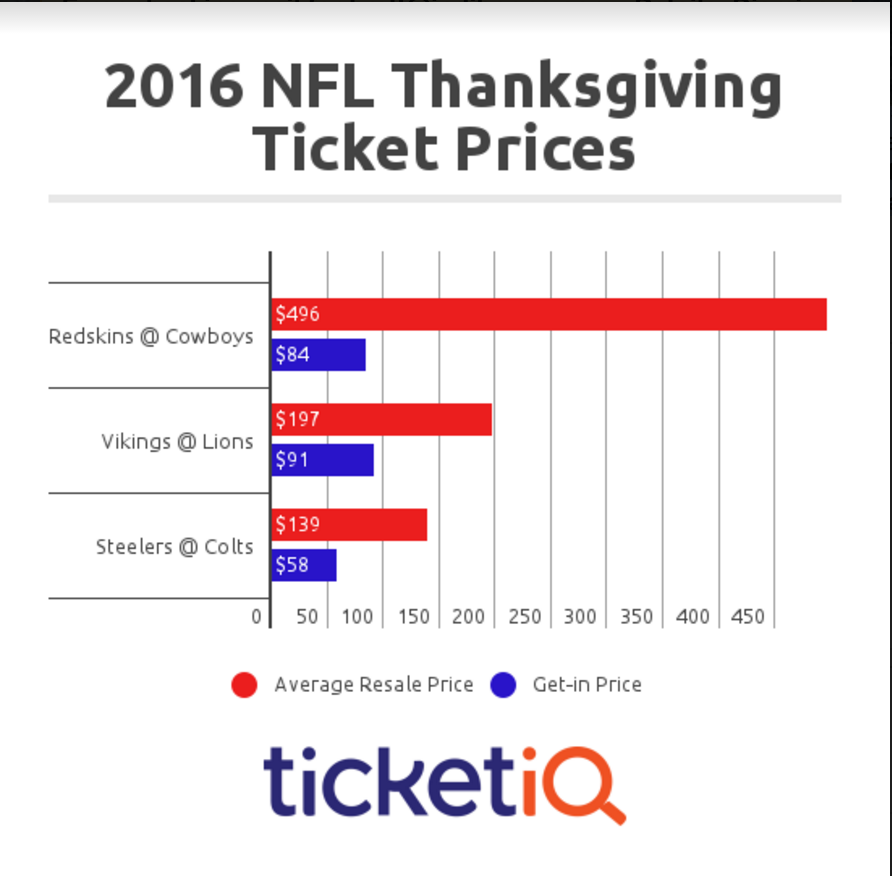 thanksgiving_nfl.png