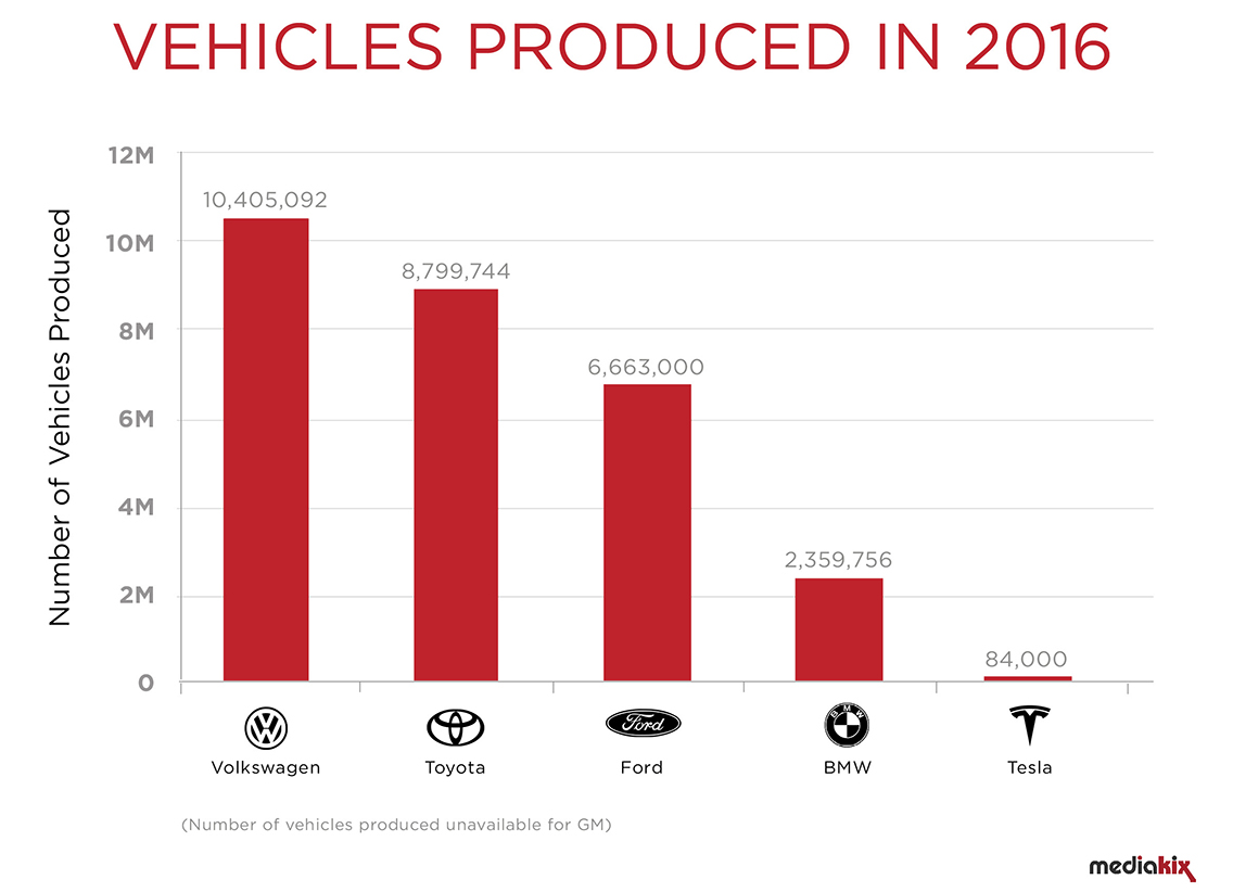 vehicles_produced.png