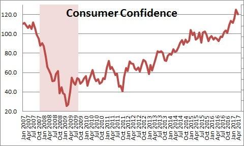 consumer-confidence-1.jpg