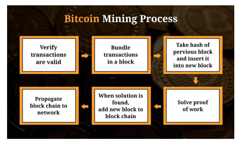 miningprocess.png
