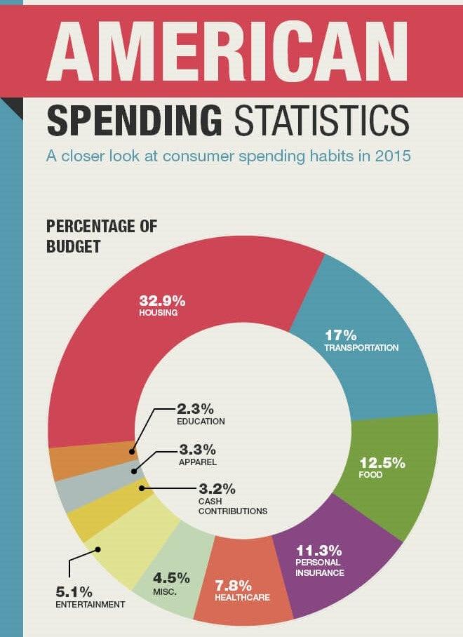 spending01_2.jpg