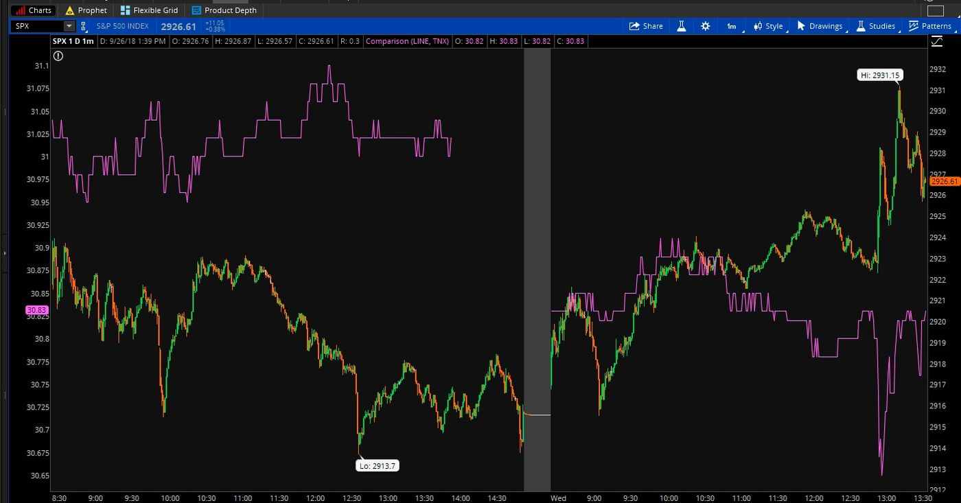 2018-09-26-chart.jpg