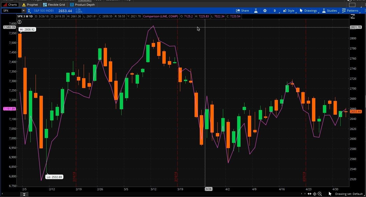 chart_5_2_pm.jpg