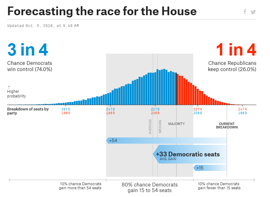democrats_favorites_to_win_the_house-636743451236509421.png