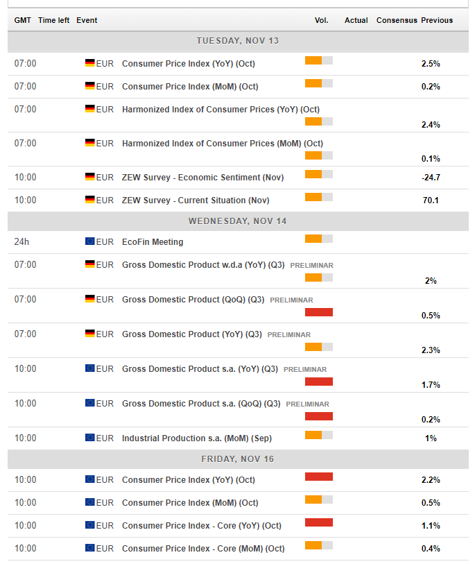 euro_zone_germany_economic_calendar_november_12_16_2018-636772725528279605_0.png