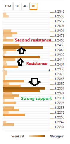 eurusd_confluence_march_27_2018_technical_levels-636577553121365003.png