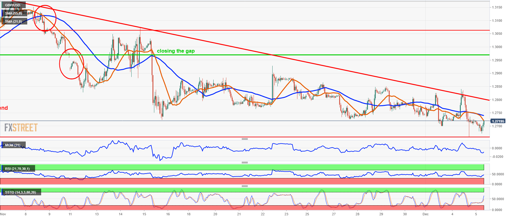 gbpusd_1-hour_chart-636795952265187637.png