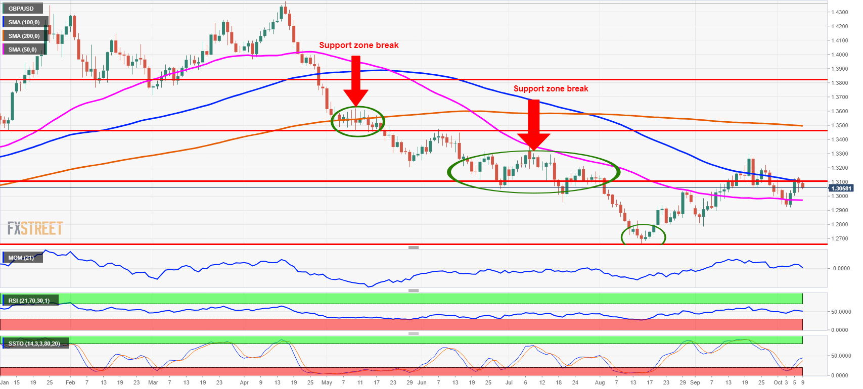 gbpusd_daily-636746705172616317.png