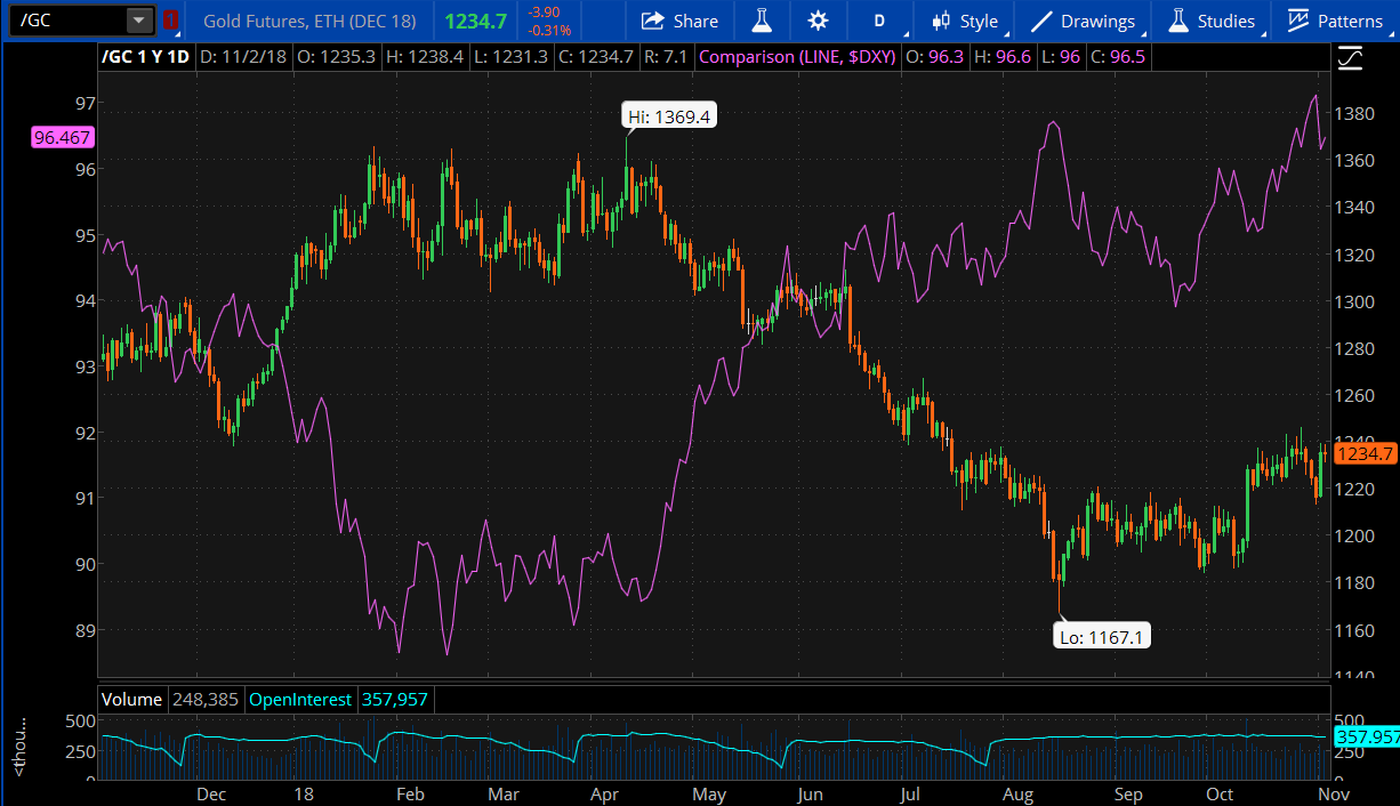 gc-dxy-11-2-18.png