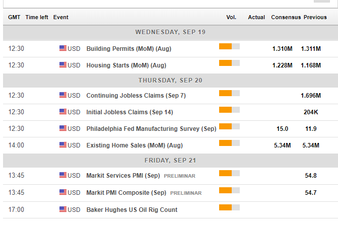 us_macro_economic_events_september_17_21_2018-636724494456077351.png