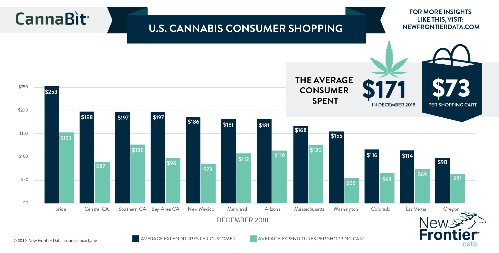 1-25-2019-cannabit-infographic.jpg