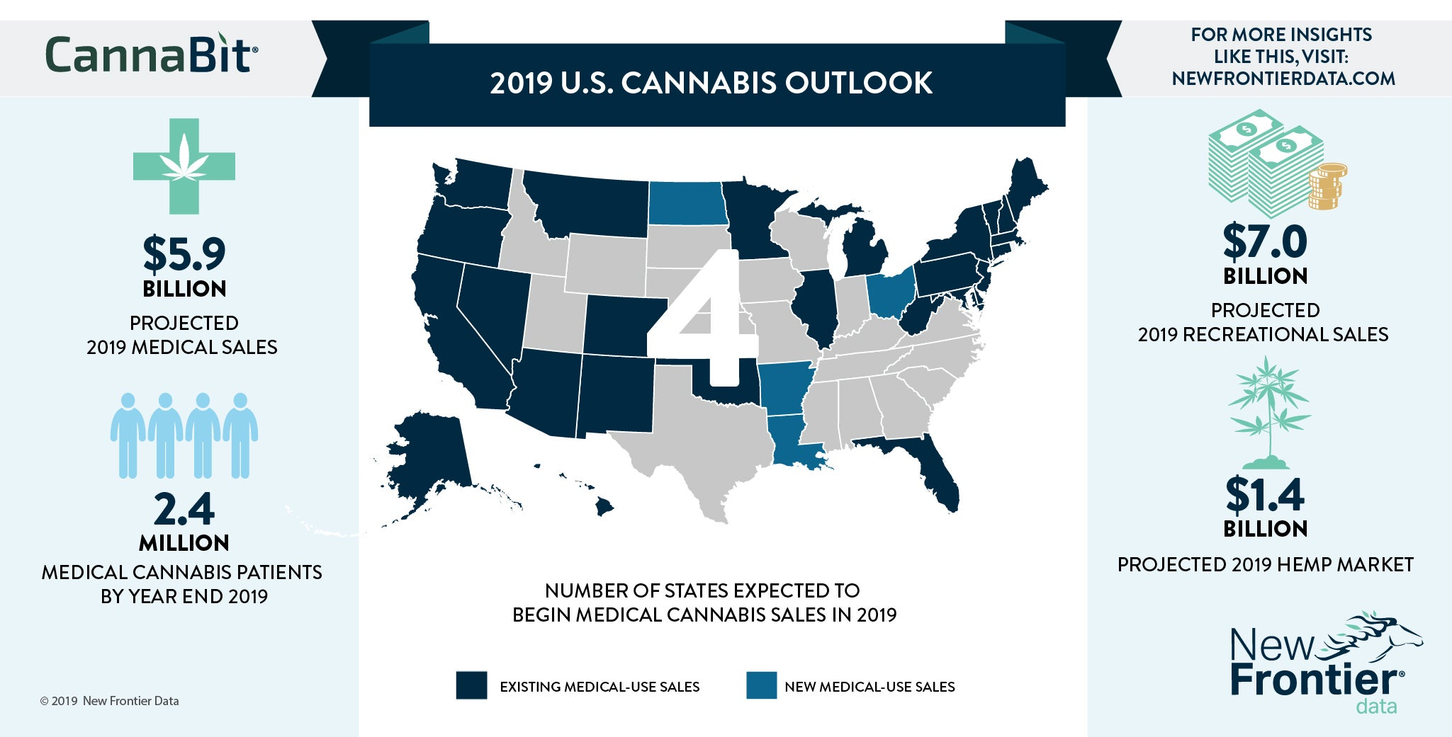 1-4-2019-cannabit-infographic.jpg
